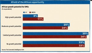 AFRAID OF AFRICAN OPPORTUNITY2 (1024x594)