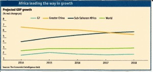AFRICA LEADING GROWTH2 (1024x487)